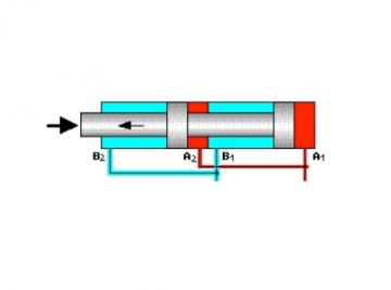 industrial hydraulic cylinders, tandem hydraulic cylinder