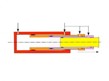 cilindro telescopico a doppio effetto, telescopic double acting cilinder, industrial hydraulic cilinder